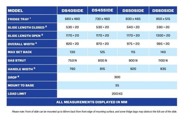 DS45SIDE Fridge Drop Slide TheUTEShop Products