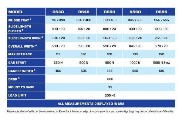 DS40 Fridge Drop Slide TheUTEShop Products